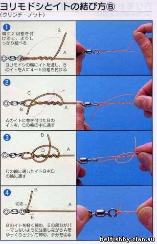 как правильно завязывать узлы для рыбалки
